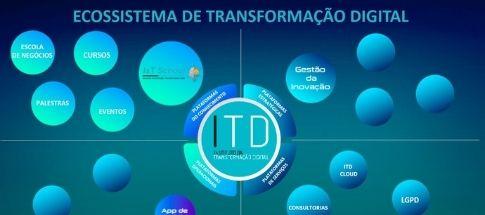 ITD apresenta maior Ecossistema de Transformação Digital do planeta